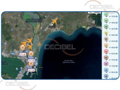 Decibel - Cloud Monitoring Webnoise Software