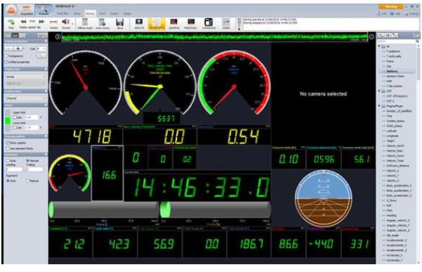 Dewesoft - Version X3 - Automotive Testing Software