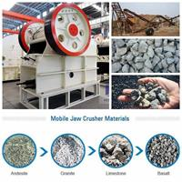 Stone Crusher Selection Skills-2