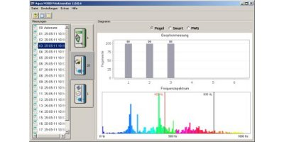 F.A.S.T. - Version AquaM300 - Programme Software for Water Monitoring