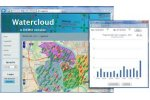 Watercloud Demonstration Software