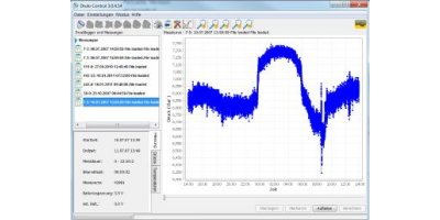 F.A.S.T. - Version DRULO - Water Monitoring Software
