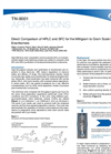 Applications Notes - Direct Comparison of HPLC and SFC for the Milligram to Gram Scale Purification of Enantiomers