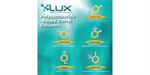 Lux - Polysaccharide HPLC Chiral Columns