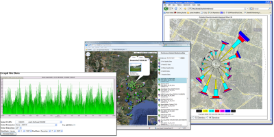 LEADS - Environmental Monitoring System Software (EMS)