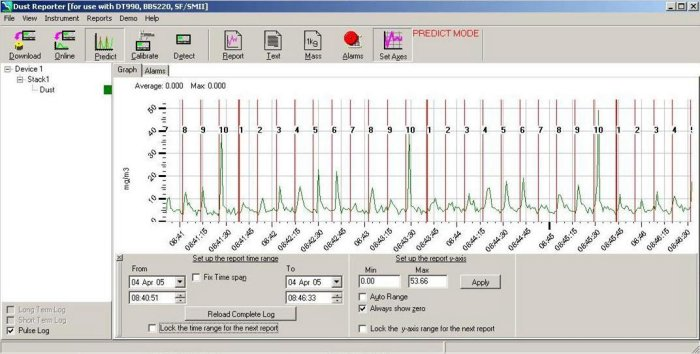 Predict module, sequential pulse cleaning analysis of a bagfilter chamber with 10 rows