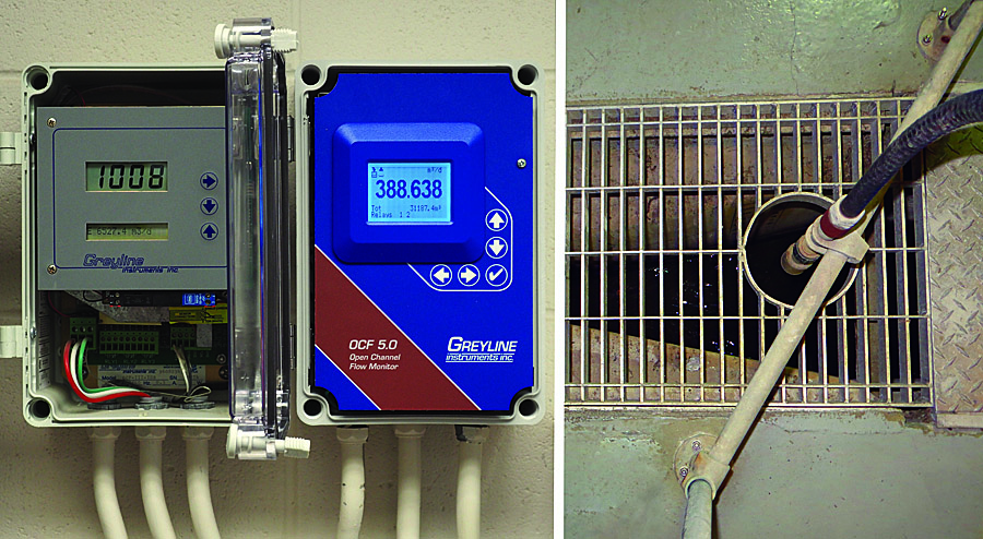 Wastewater treatment plant operators work confidently with complete system measurement