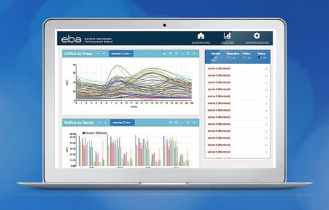 Envira - Version EBA - Big Data Analysis Software