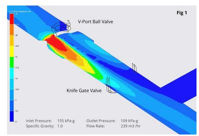 8' V-port Ball Valve - Case Study