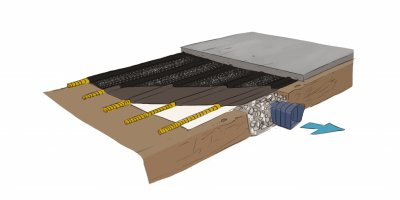 AFITEX - Model SommTube FTB - Drainage Mat Under Paving