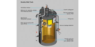 Double-Wall Tanks With Vacuum Safety Monitoring (VSM)