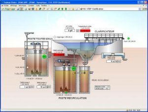 AREAL - TopKapi Vision - SCADA Software by AREAL