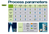 Process Parameters Flyer Brochure