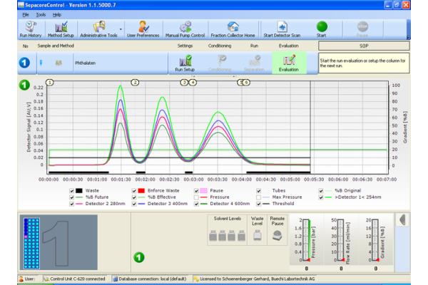 SepacoreControl - Chromatography Systems Software