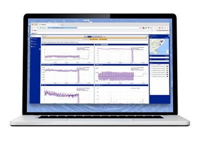 HydroVu - Data Management Software