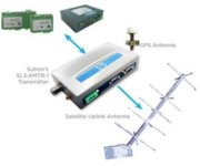 Sutron SatLink3 XMTR, a new HDR (1200 BPS) Transmitter for METEOSAT