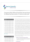 White Paper - Comparing TGA, FTIR and Fixed Filter Infrared Analyzers for Measuring Soot Levels in In-Service Lubricants