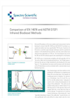 White Paper - Comparison of EN 14078 and ASTM D7371 Infrared Biodiesel Methods