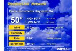 WeatherLinkIP - For Vantage Stations Software