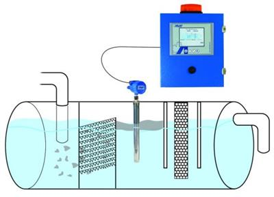 Arjay - Model 4100-OWS - Oil/Water Separator Level Monitor