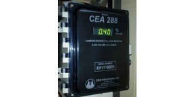 Model CEA 288 - Wall Mounted Infrared Co2 Analyzer