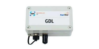 INW - Model GDL - Multi-Channel Dataloggers