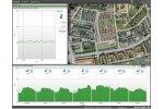 Noise Sentinel - Version Type 7871 - Noise Compliance Management Software