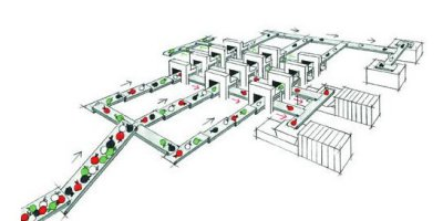 Envac - Optibag - Optical Sorting Waste Management System