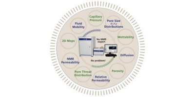Laboratory equipments for core analysis using NMR