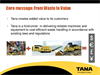 Tana from Waste to Value Brochure