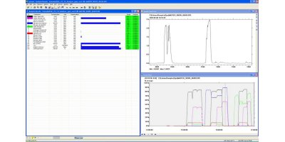 Calcmet - Version Professional (STD and PRO) - Analysis and Control Software for FTIR Gas Analyzers