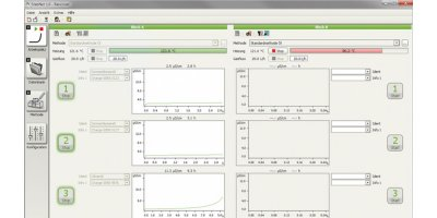 Metrohm StabNet - Stability Measurement Software