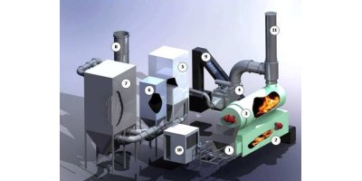 Continuous Feed Incineration Systems