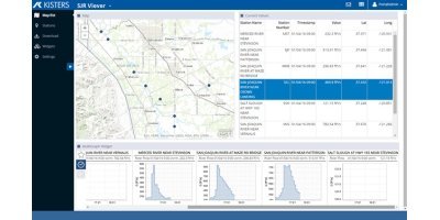 Professional Water Resource Management Software-1