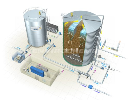 Biomar ASBx - anaerobic process with proprietary EnviroChemie EGSB process