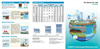 KUBOTA - Submerged Membrane Unit (SMU) Brochure