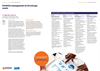 Portfolio Management of Oil and Gas Assets Brochure