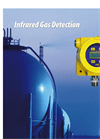 D12-IR Combustible Gas Transmitter Brochure