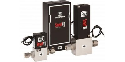 SmartVO - Precision Gas Flow Control Valves