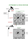 353 0001 001 - Basic Speed Switches Brochure