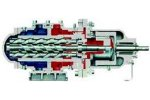 MAGDRIVE - Series SN-M - Three-Screw Pump