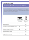 Emergency Tank Shower Cooling Options - Comparison Table - Datasheet
