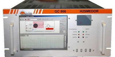 Medor - H2S Analyzer