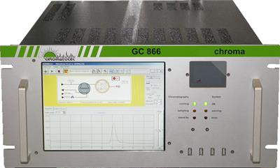 chromEnergy - Model C1-C6+ - Hydrocarbons Measurement for Calorific Value and WOBBE Index Computation