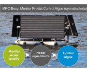 Blue-Green Algae Successfully Monitored and Controlled by Using Ultrasound with New MPC-Buoy