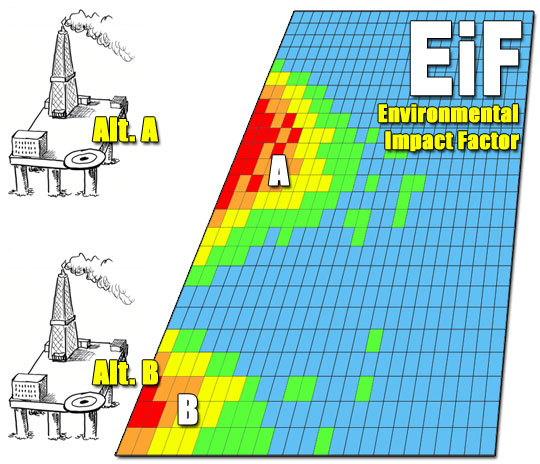 EIF air: Calculating enviromental risk