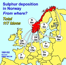 Sulphur depositions reduced in Norway