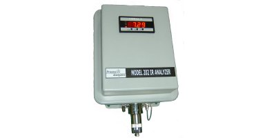 PID Analyzers - Model 202 - Infrared Analyzer for LEL, Hydrocarbons, CH4, CO, CO2