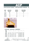 Model ACP - Push-Pull Feeder Technical Datasheet