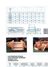 Model GD - Live Roll Grizzly (Wobbler) Technical Datasheet